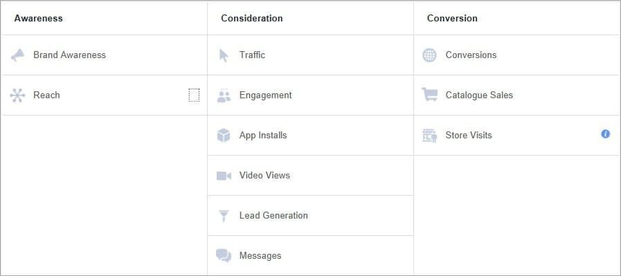 Facebook-ad Objectives